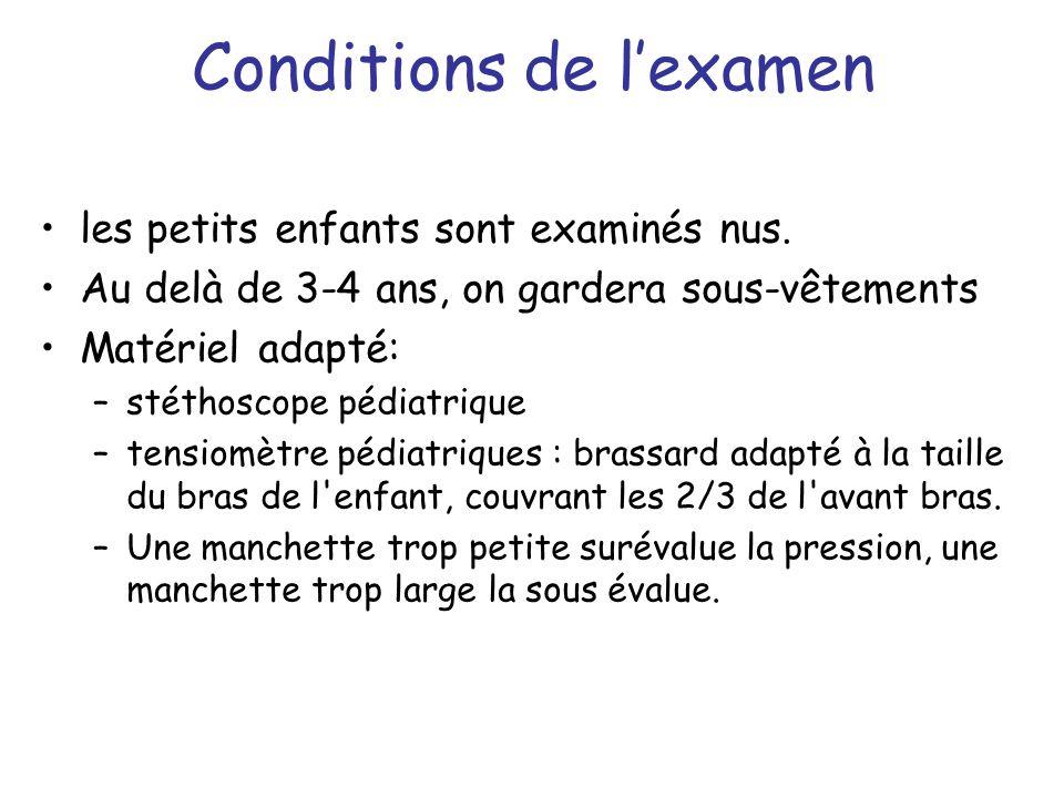 Conditions de lexamen les petits enfants sont examinés nus. Au delà de 3-4 ans, on gardera sous-vêtements Matériel adapté: –stéthoscope pédiatrique –t