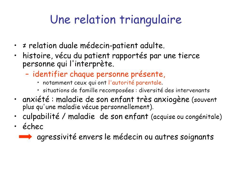 Une relation triangulaire relation duale médecin-patient adulte. histoire, vécu du patient rapportés par une tierce personne qui l'interprète. –identi