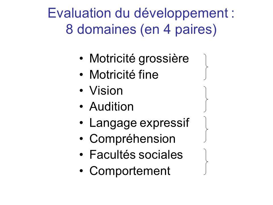 Evaluation du développement : 8 domaines (en 4 paires) Motricité grossière Motricité fine Vision Audition Langage expressif Compréhension Facultés soc