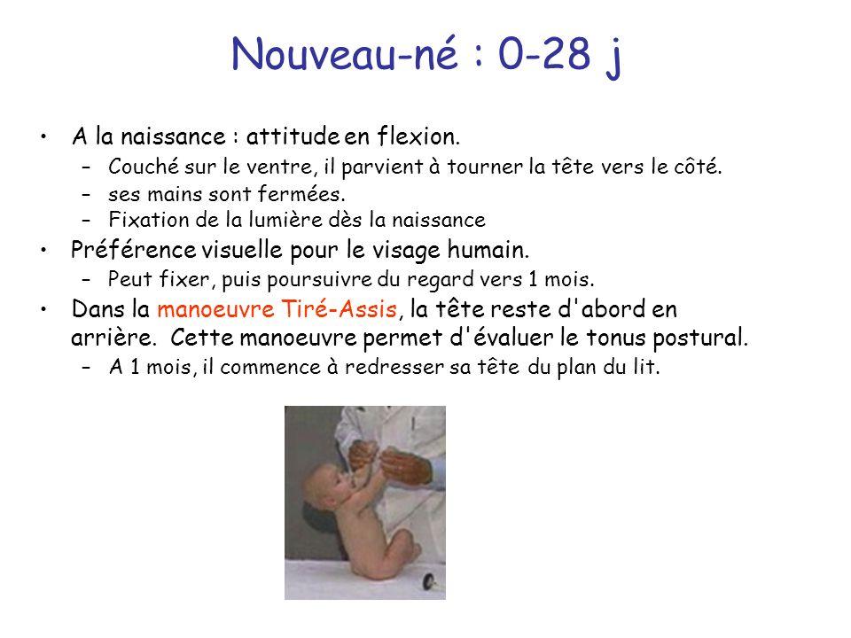Nouveau-né : 0-28 j A la naissance : attitude en flexion. –Couché sur le ventre, il parvient à tourner la tête vers le côté. –ses mains sont fermées.