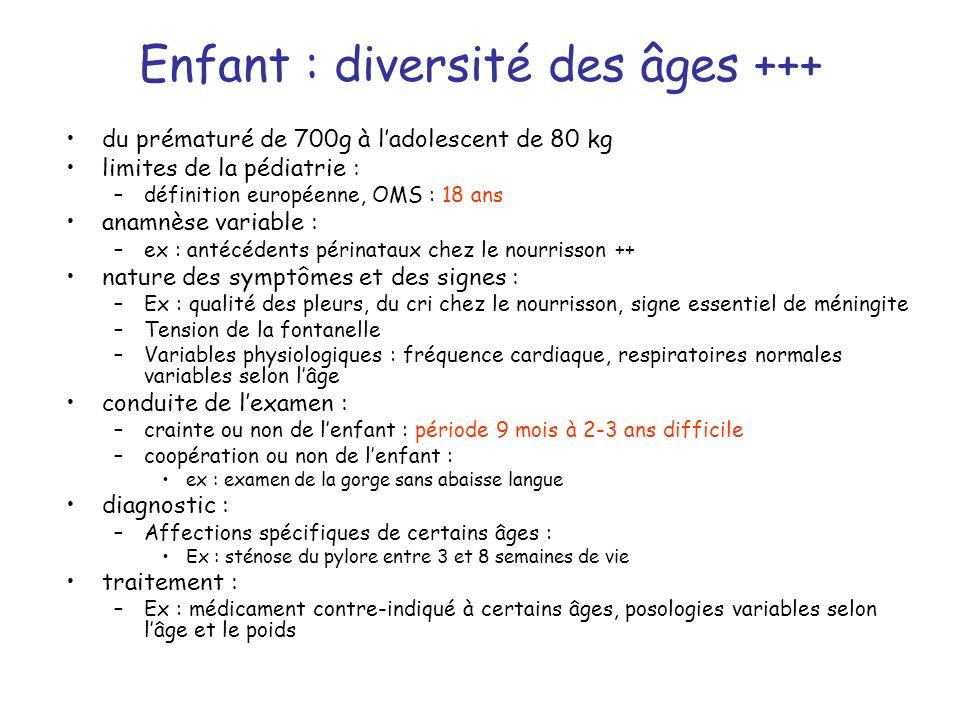 Enfant : diversité des âges +++ du prématuré de 700g à ladolescent de 80 kg limites de la pédiatrie : –définition européenne, OMS : 18 ans anamnèse va