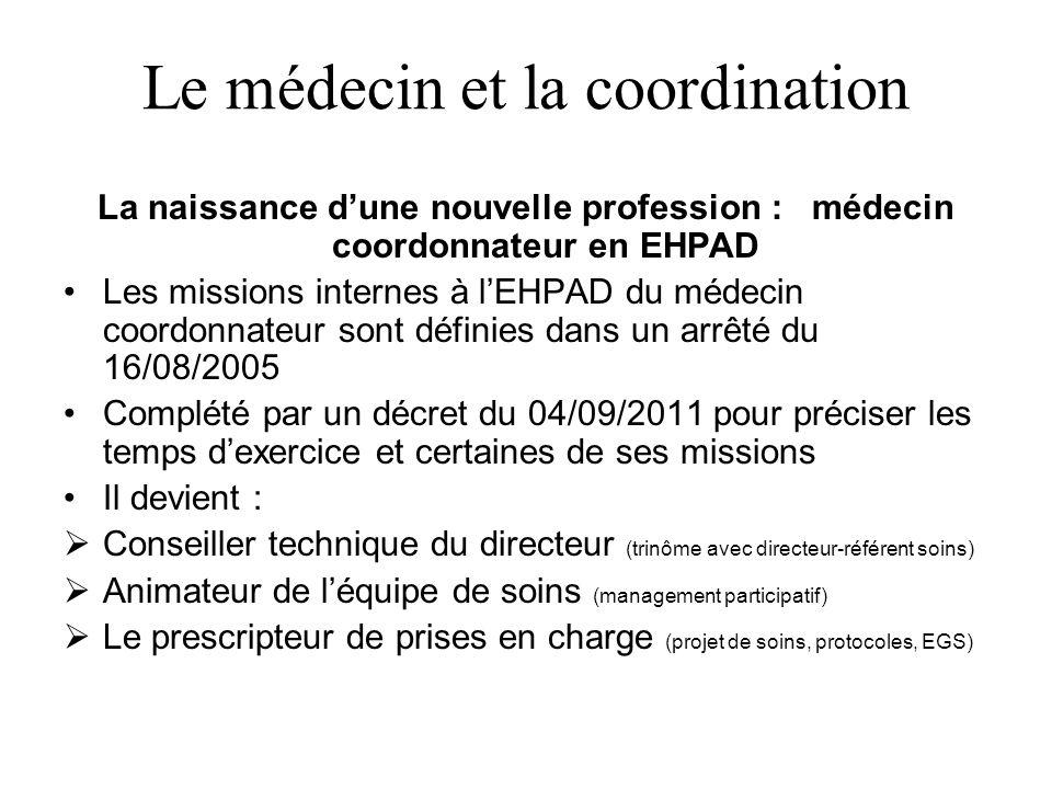 Le médecin et la coordination La naissance dune nouvelle profession : médecin coordonnateur en EHPAD Les missions internes à lEHPAD du médecin coordon