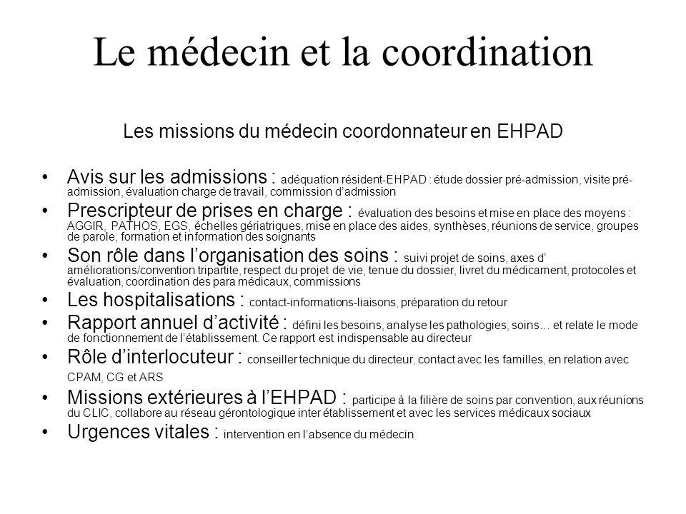 Le médecin et la coordination Les missions du médecin coordonnateur en EHPAD Avis sur les admissions : adéquation résident-EHPAD : étude dossier pré-a