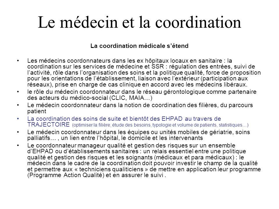 Le médecin et la coordination La coordination médicale sétend Les médecins coordonnateurs dans les ex hôpitaux locaux en sanitaire : la coordination s