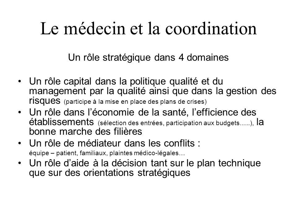 Le médecin et la coordination Un rôle stratégique dans 4 domaines Un rôle capital dans la politique qualité et du management par la qualité ainsi que