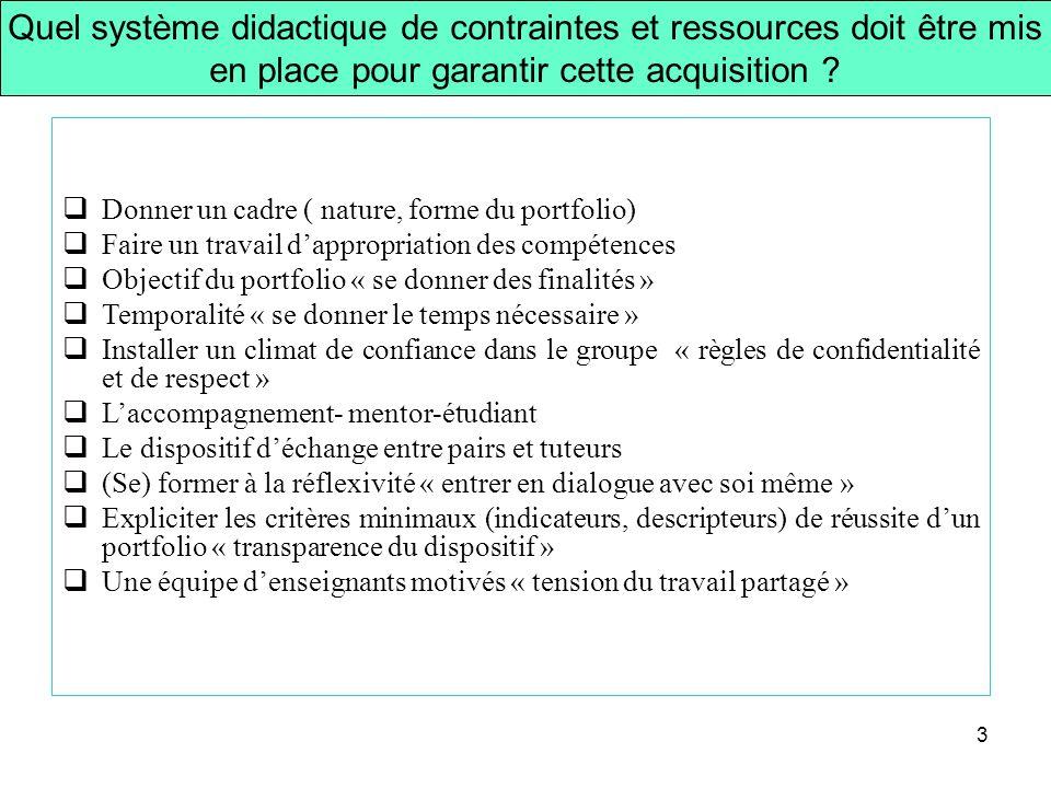 3 Donner un cadre ( nature, forme du portfolio) Faire un travail dappropriation des compétences Objectif du portfolio « se donner des finalités » Temp