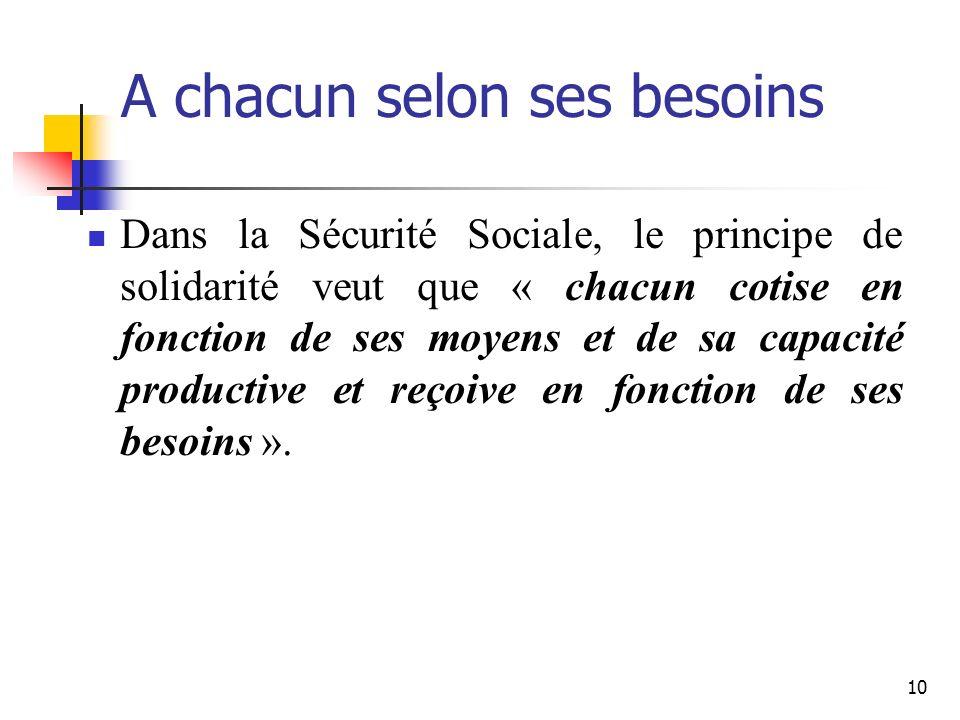 10 A chacun selon ses besoins Dans la Sécurité Sociale, le principe de solidarité veut que « chacun cotise en fonction de ses moyens et de sa capacité productive et reçoive en fonction de ses besoins ».