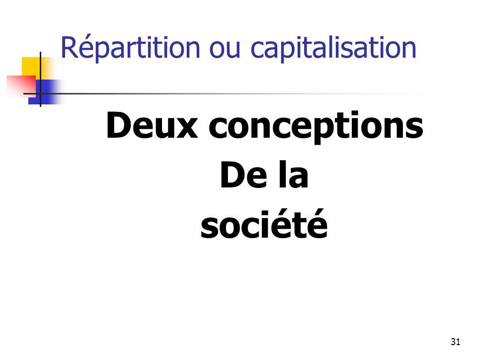 31 Répartition ou capitalisation Deux conceptions De la société