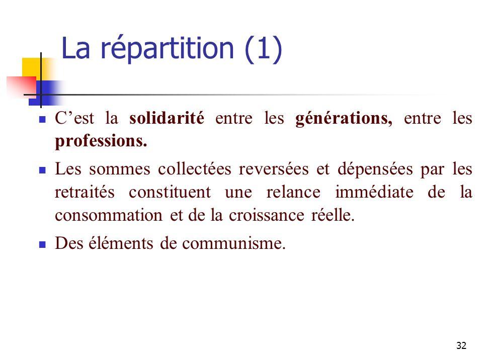 32 La répartition (1) Cest la solidarité entre les générations, entre les professions.