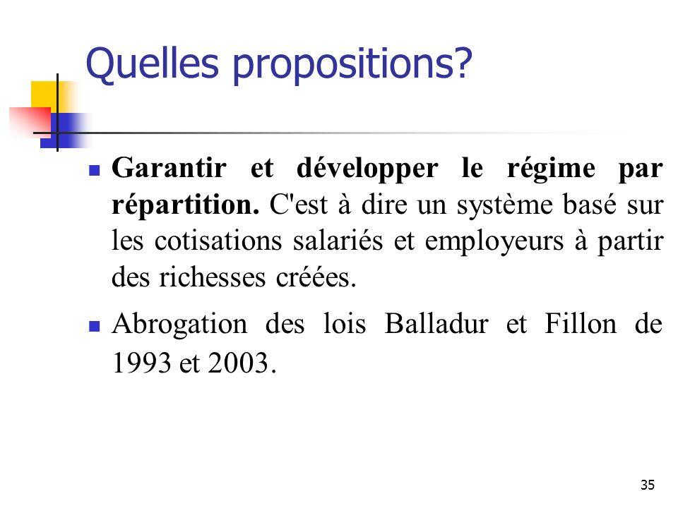35 Quelles propositions. Garantir et développer le régime par répartition.