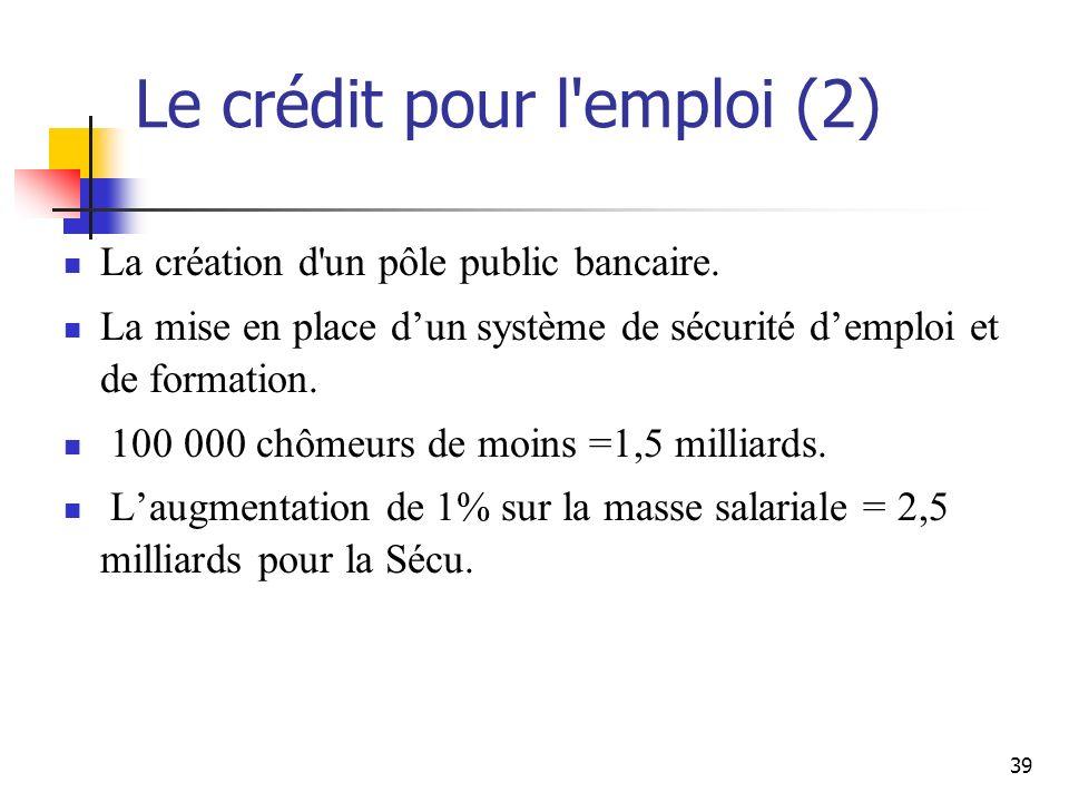39 Le crédit pour l emploi (2) La création d un pôle public bancaire.