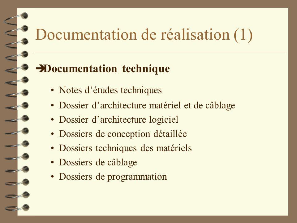 Documentation de réalisation (2) è Documentation technique Plans de tests unitaires Dossiers des C.R.