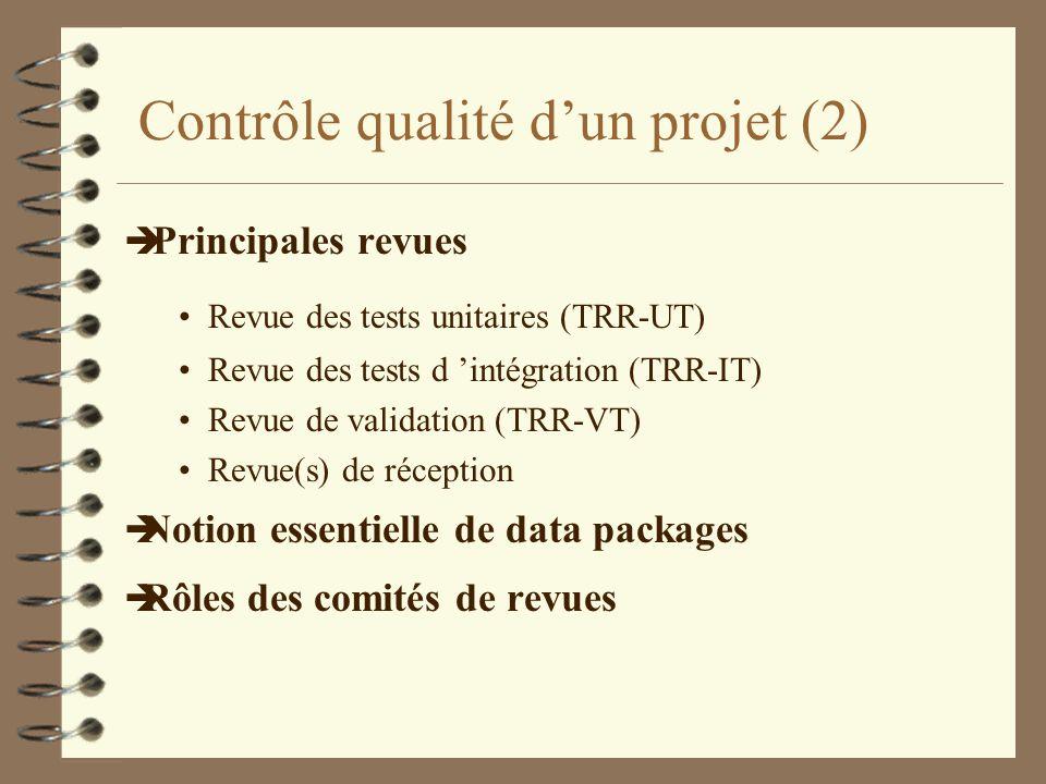 Contrôle qualité dun projet (3) è Inspection de codes Analyse très détaillée des codes sources Contrôle du respect des règles de codage Contrôle application des règles métiers (ex.