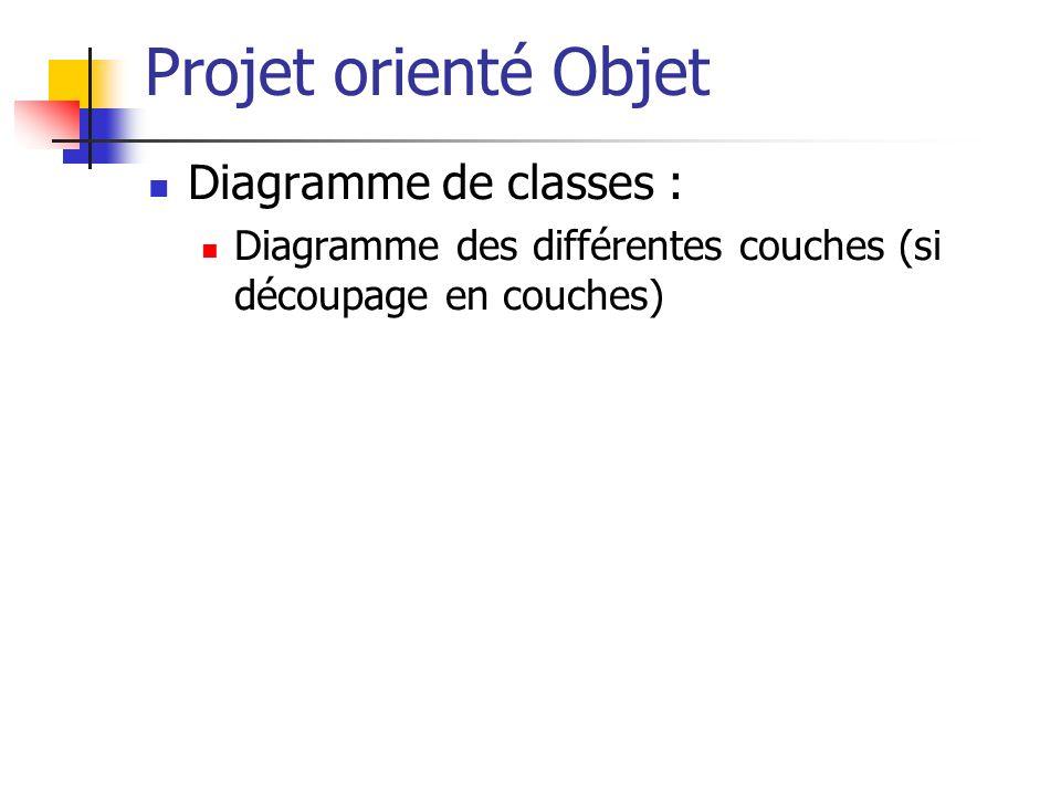 Projet orienté Objet Diagramme de classes : Diagramme des différentes couches (si découpage en couches)