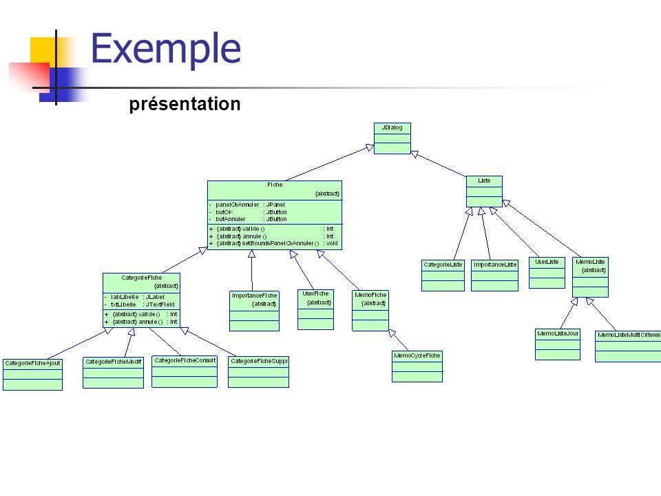 Exemple présentation