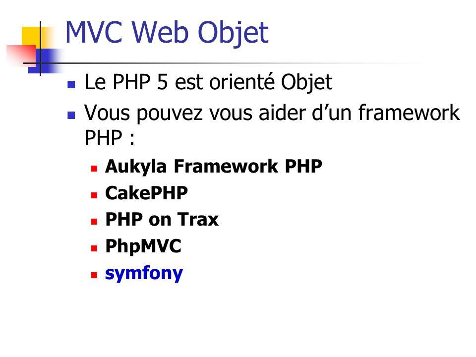 MVC Web Objet Le PHP 5 est orienté Objet Vous pouvez vous aider dun framework PHP : Aukyla Framework PHP CakePHP PHP on Trax PhpMVC symfony