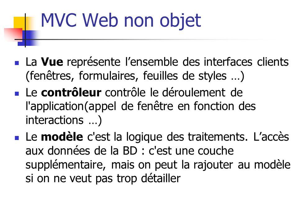 MVC Web non objet La Vue représente lensemble des interfaces clients (fenêtres, formulaires, feuilles de styles …) Le contrôleur contrôle le dérouleme