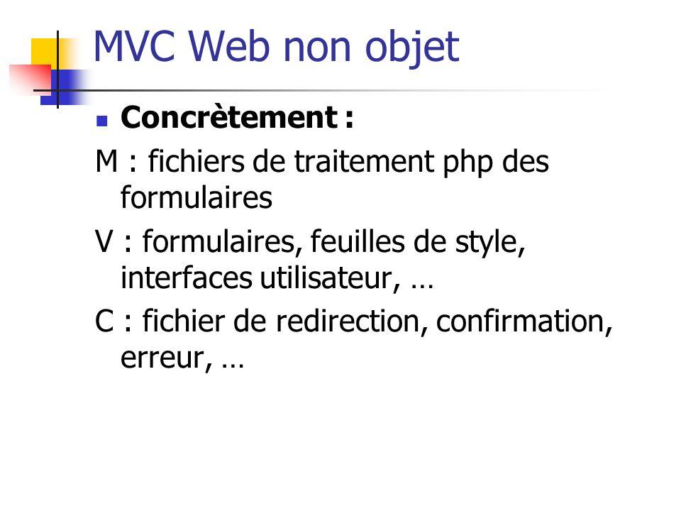 MVC Web non objet Concrètement : M : fichiers de traitement php des formulaires V : formulaires, feuilles de style, interfaces utilisateur, … C : fich