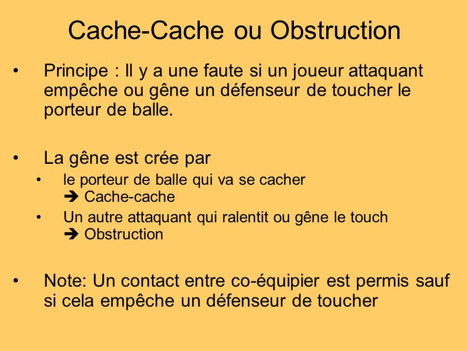 Cache-Cache ou Obstruction Principe : Il y a une faute si un joueur attaquant empêche ou gêne un défenseur de toucher le porteur de balle. La gêne est