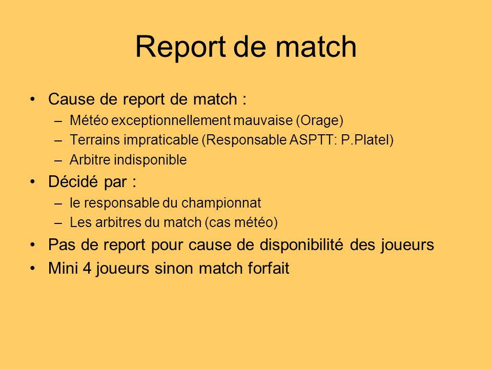 Report de match Cause de report de match : –Météo exceptionnellement mauvaise (Orage) –Terrains impraticable (Responsable ASPTT: P.Platel) –Arbitre in