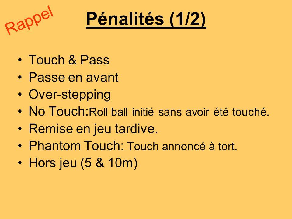 Pénalités (1/2) Touch & Pass Passe en avant Over-stepping No Touch: Roll ball initié sans avoir été touché. Remise en jeu tardive. Phantom Touch: Touc