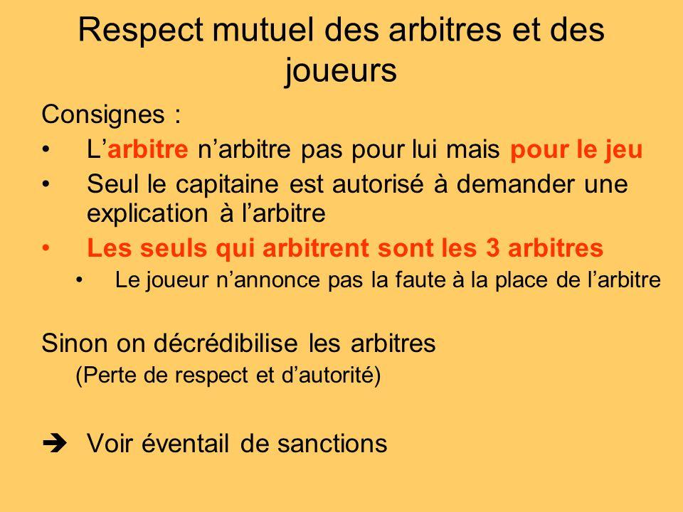 Respect mutuel des arbitres et des joueurs Consignes : Larbitre narbitre pas pour lui mais pour le jeu Seul le capitaine est autorisé à demander une e