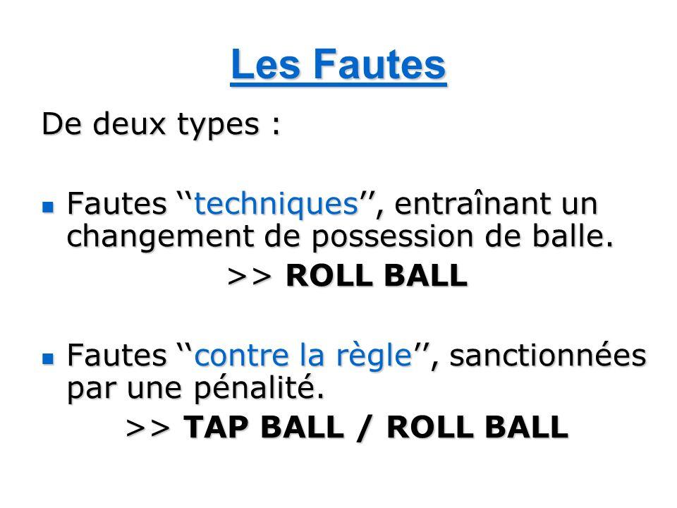 Les Fautes De deux types : Fautes techniques, entraînant un changement de possession de balle. Fautes techniques, entraînant un changement de possessi