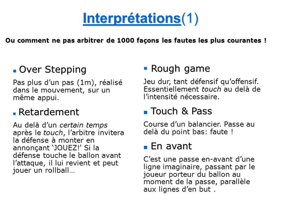 Interprétations(1) Ou comment ne pas arbitrer de 1000 façons les fautes les plus courantes .