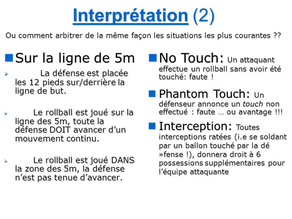 Interprétation (2) Sur la ligne de 5m Sur la ligne de 5m La défense est placée les 12 pieds sur/derrière la ligne de but. La défense est placée les 12
