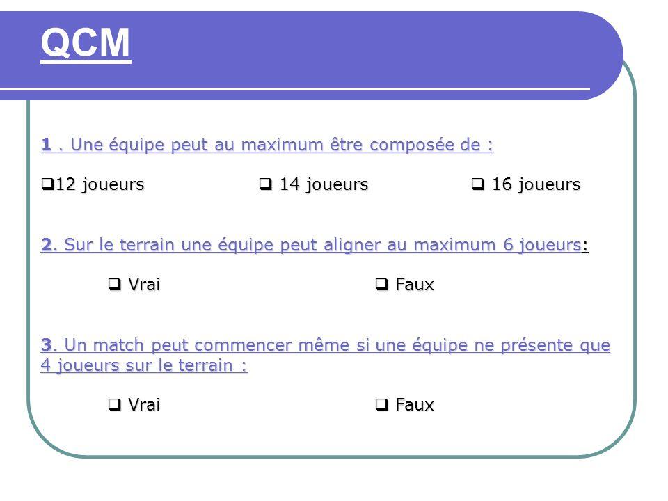 QCM 1.