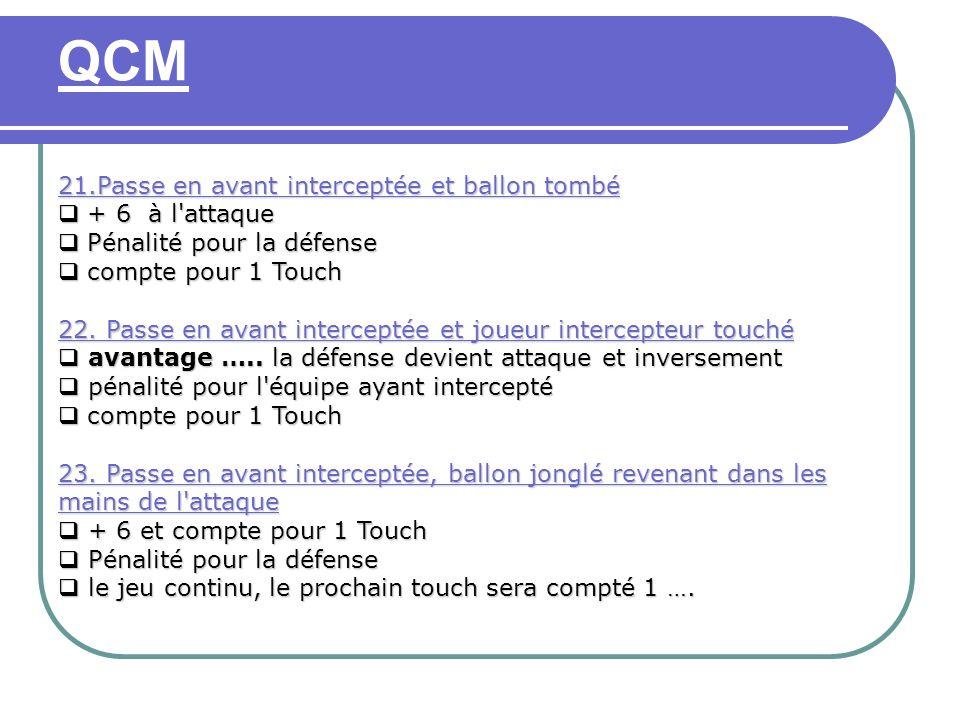 QCM 21.Passe en avant interceptée et ballon tombé + 6 à l attaque + 6 à l attaque Pénalité pour la défense Pénalité pour la défense compte pour 1 Touch compte pour 1 Touch 22.