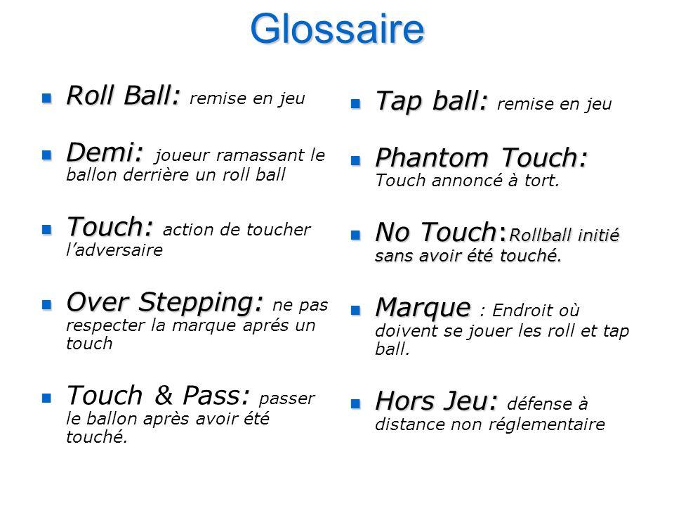 Glossaire Roll Ball: Roll Ball: remise en jeu Demi: Demi: joueur ramassant le ballon derrière un roll ball Touch: Touch: action de toucher ladversaire