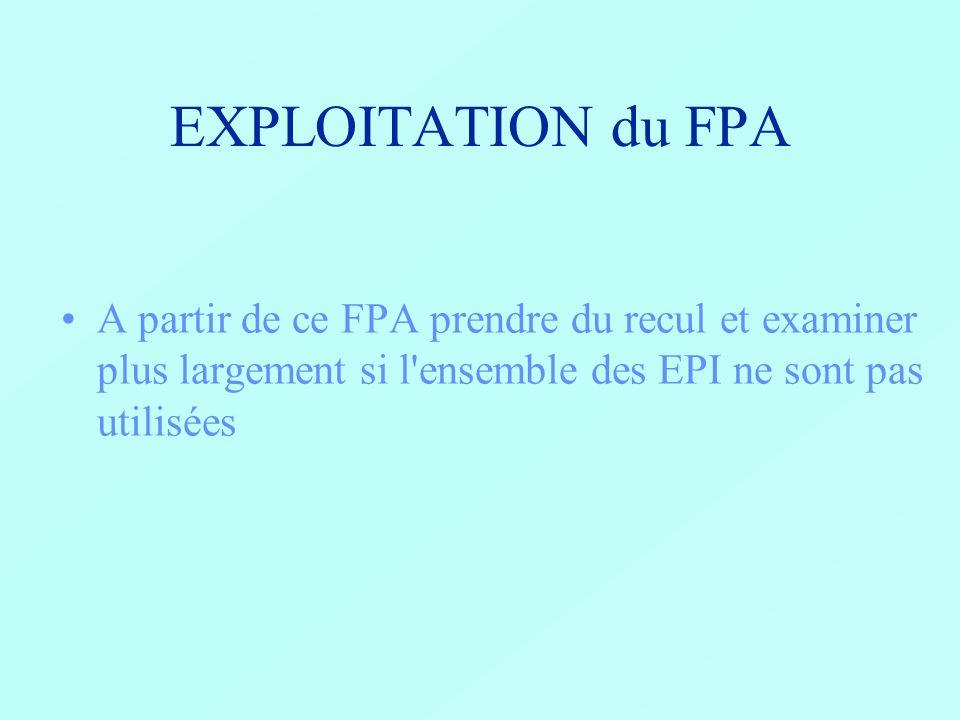 DETECTION PAR POSTE Visite de l'ensemble des postes pour voir lesquels sont concernés par ce FPA