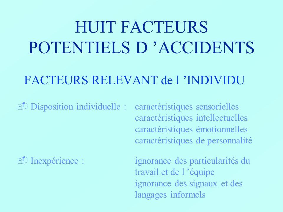 HUIT FACTEURS POTENTIELS D ACCIDENTS FACTEURS RELEVANT : –de l INDIVIDU –de la TÂCHE –du MATÉRIEL –du MILIEU
