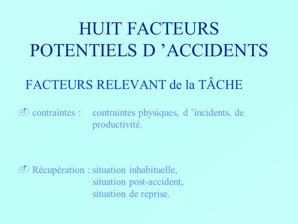 HUIT FACTEURS POTENTIELS D ACCIDENTS FACTEURS RELEVANT de l INDIVIDU Disposition individuelle :caractéristiques sensorielles caractéristiques intellec