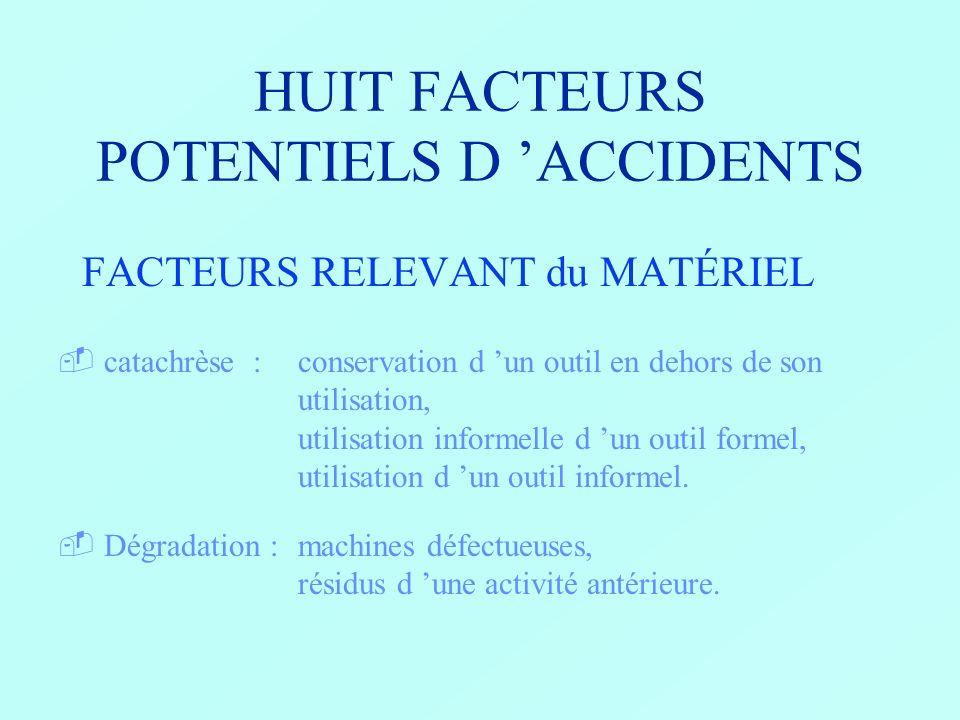 HUIT FACTEURS POTENTIELS D ACCIDENTS FACTEURS RELEVANT de la TÂCHE contraintes :contraintes physiques, d incidents, de productivité. Récupération :sit