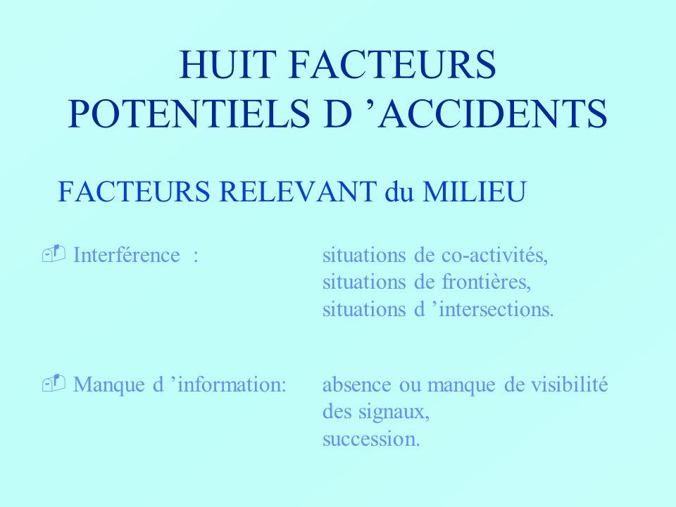 HUIT FACTEURS POTENTIELS D ACCIDENTS FACTEURS RELEVANT du MATÉRIEL catachrèse :conservation d un outil en dehors de son utilisation, utilisation infor