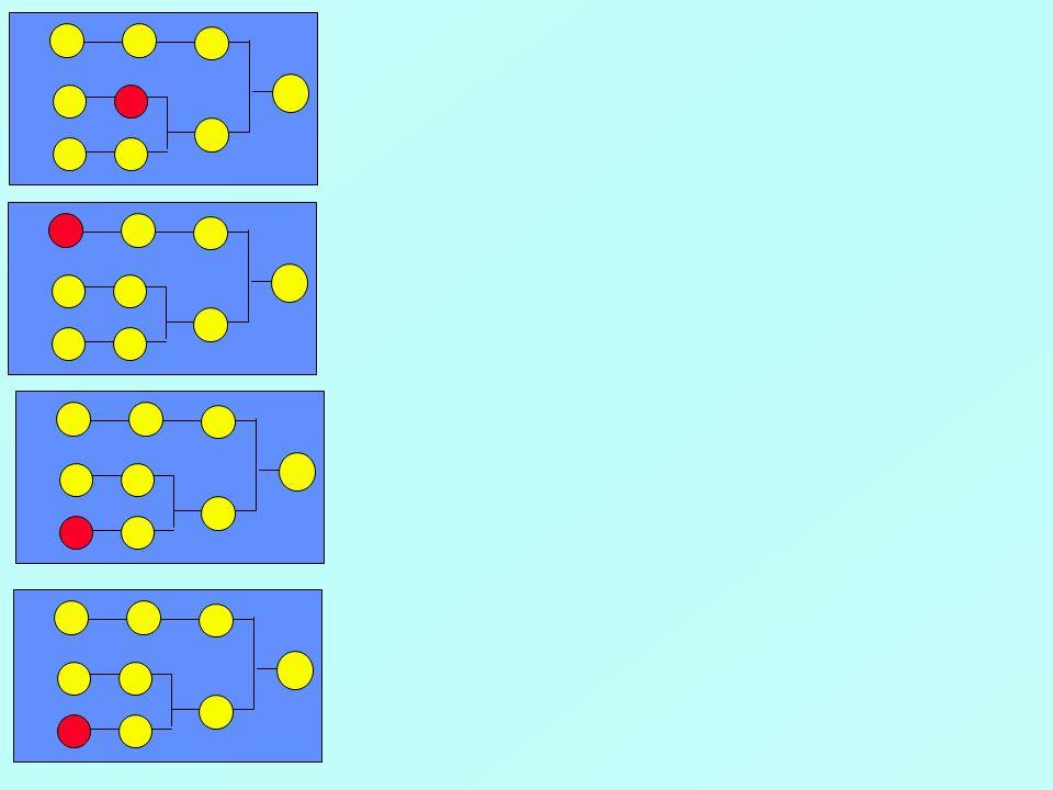 Cette observation nous permet de repérer des «bulles» communes à ces différents ARBRE des CAUSES
