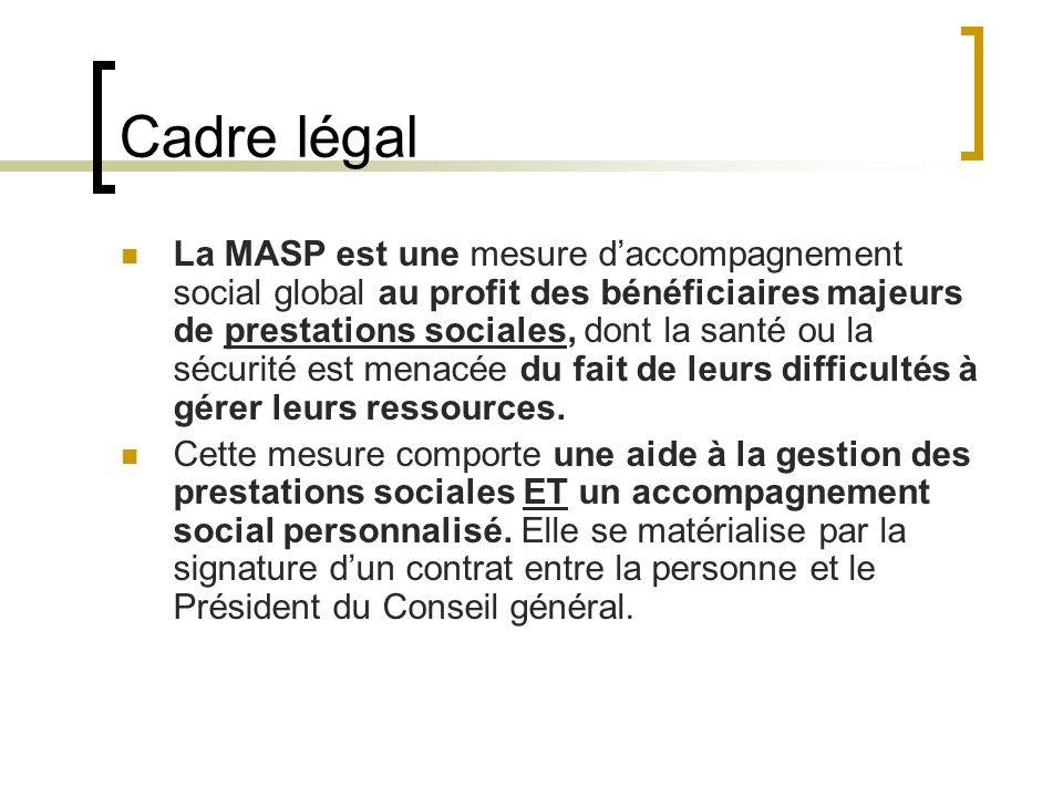 Cadre légal La MASP est une mesure daccompagnement social global au profit des bénéficiaires majeurs de prestations sociales, dont la santé ou la sécu