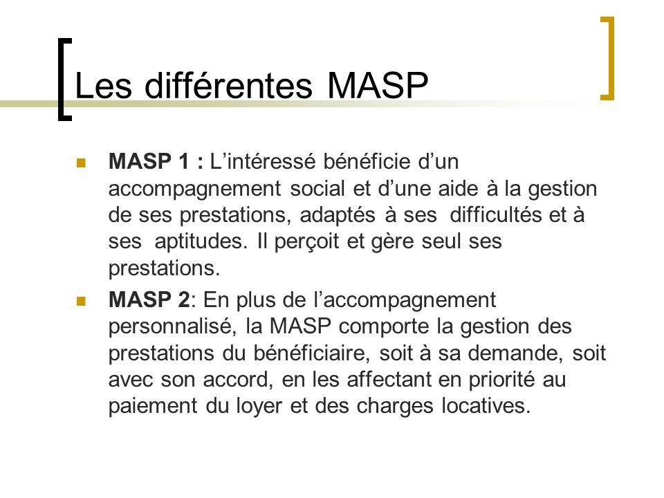 Les différentes MASP MASP 1 : Lintéressé bénéficie dun accompagnement social et dune aide à la gestion de ses prestations, adaptés à ses difficultés e