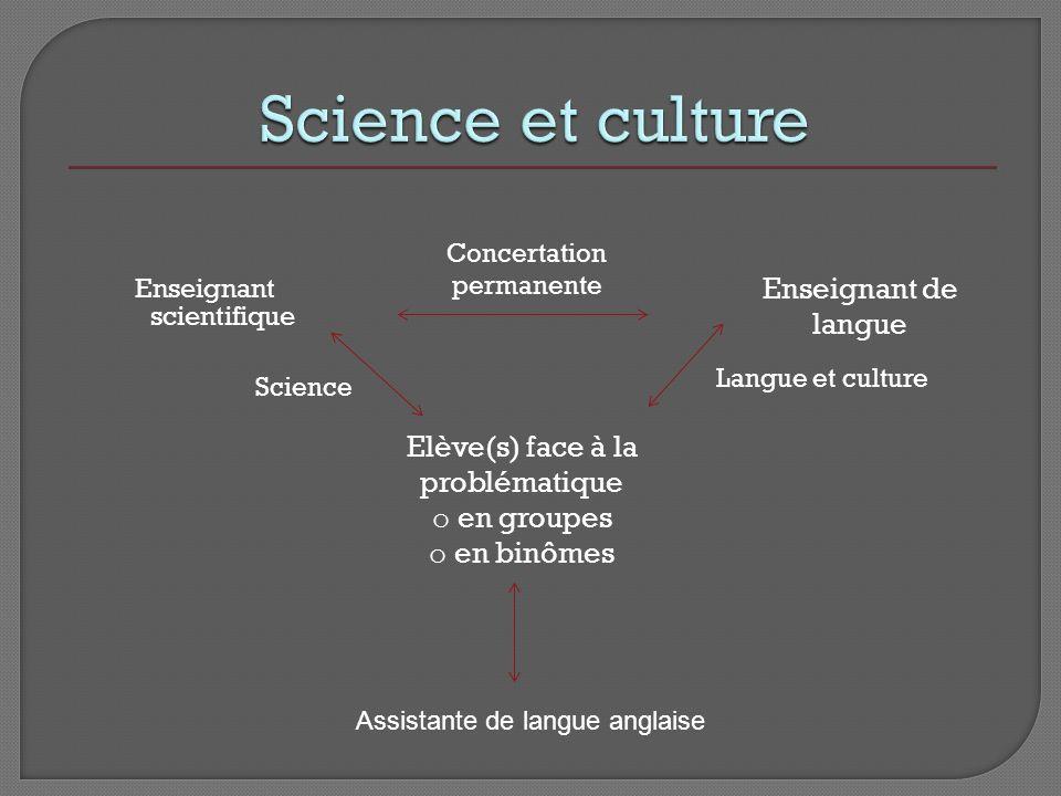 … and failures no success at all. Intêret – curiosité scientifique Motivation Apports culturel et scientifique Jeu – je Boîte à outils