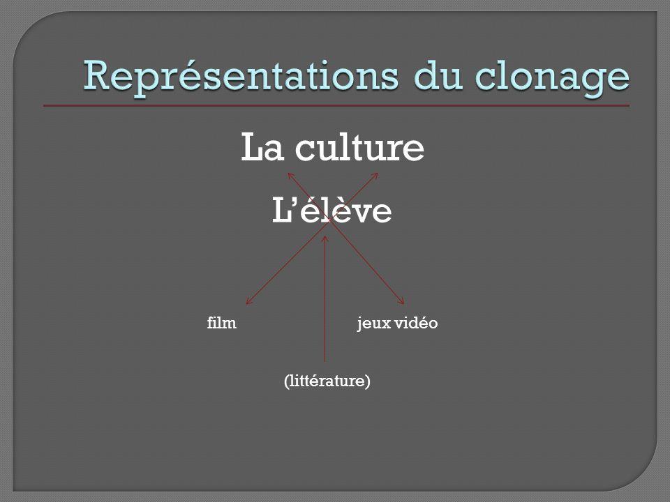 La culture Lélève film (littérature) jeux vidéo