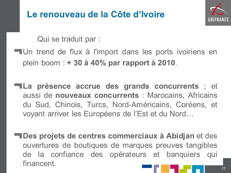 Le renouveau de la Côte dIvoire Qui se traduit par : Un trend de flux à l'import dans les ports ivoiriens en plein boom : + 30 à 40% par rapport à 201