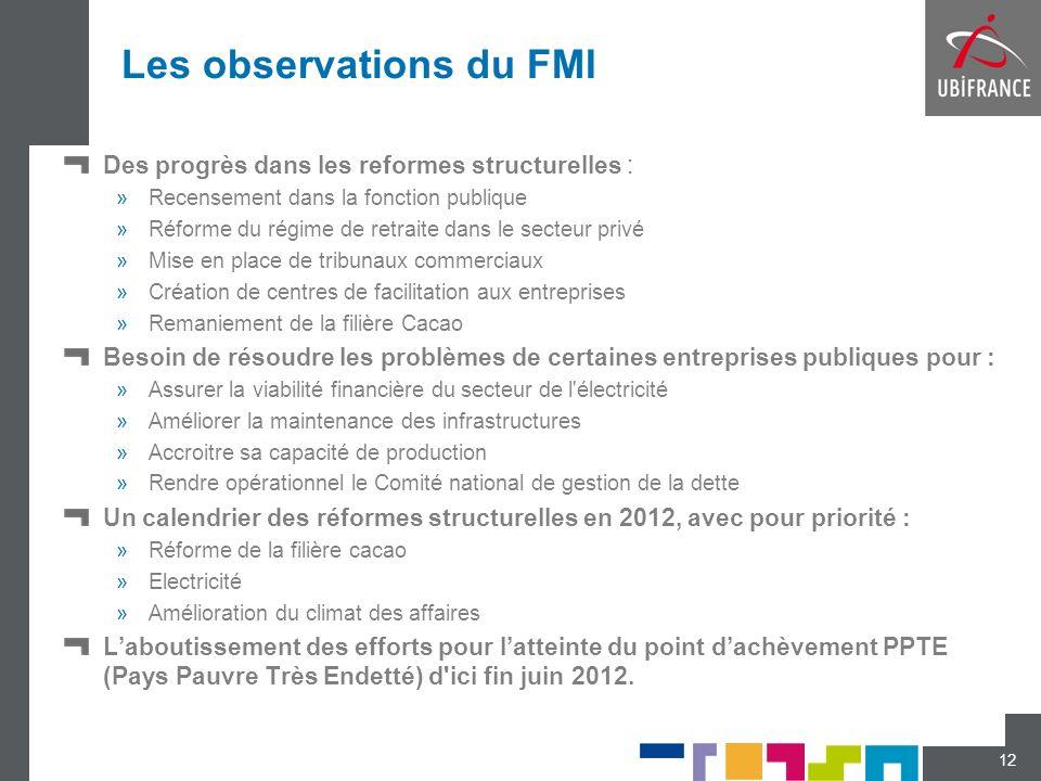 Les observations du FMI Des progrès dans les reformes structurelles : »Recensement dans la fonction publique »Réforme du régime de retraite dans le se