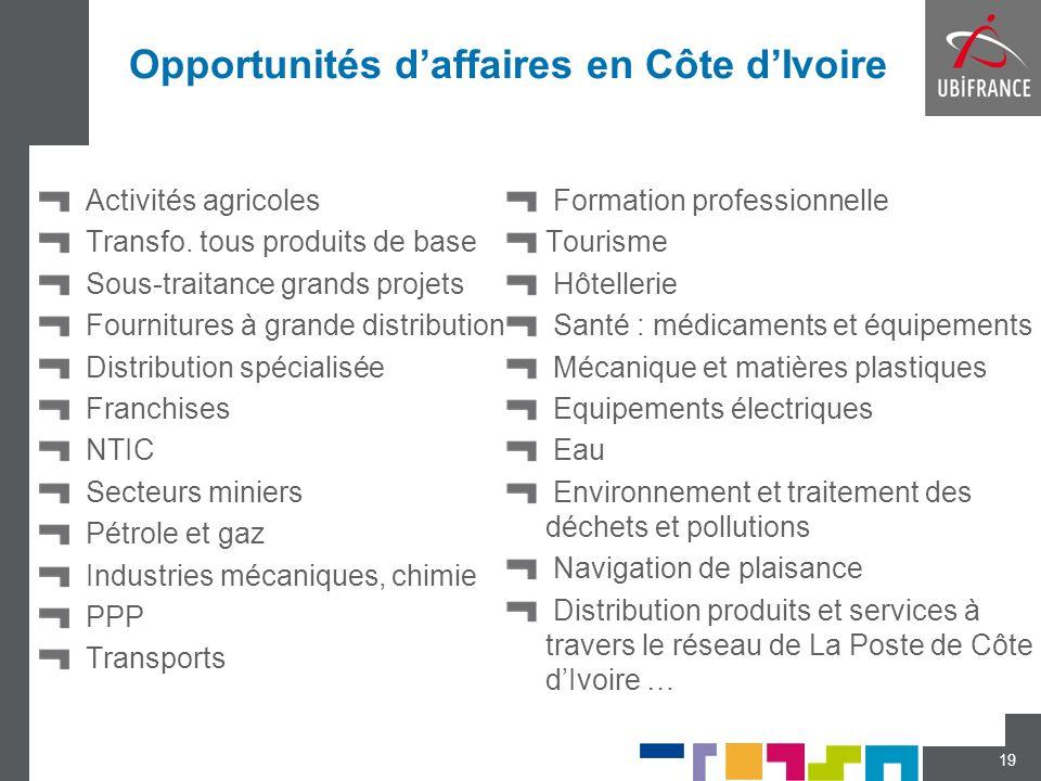 Opportunités daffaires en Côte dIvoire Activités agricoles Transfo. tous produits de base Sous-traitance grands projets Fournitures à grande distribut