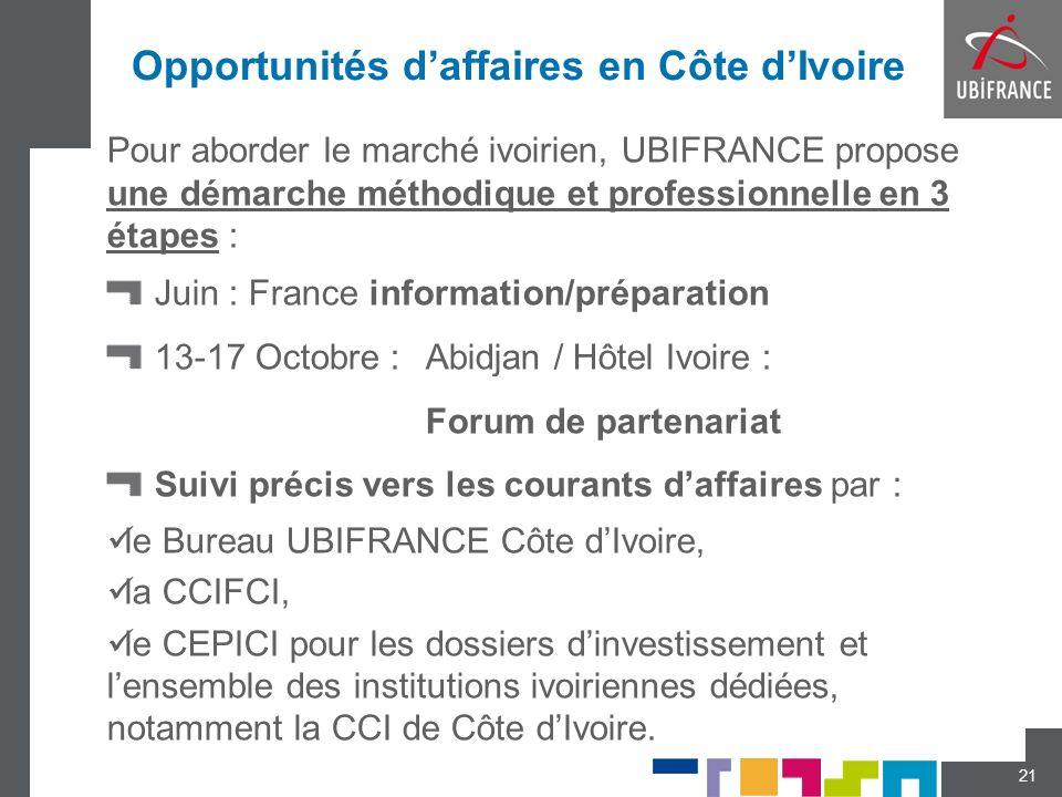 Pour aborder le marché ivoirien, UBIFRANCE propose une démarche méthodique et professionnelle en 3 étapes : Juin : France information/préparation 13-1