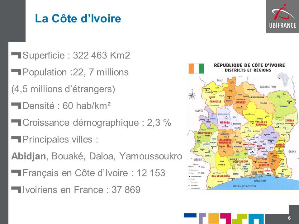 La Côte dIvoire Superficie : 322 463 Km2 Population :22, 7 millions (4,5 millions détrangers) Densité : 60 hab/km² Croissance démographique : 2,3 % Pr