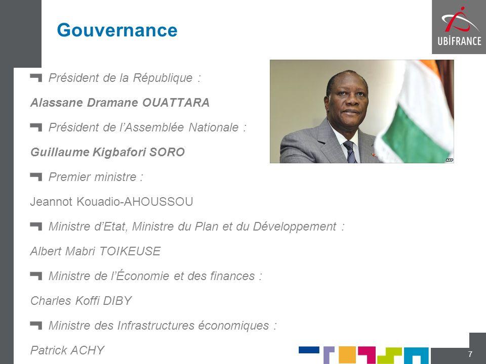 Gouvernance Président de la République : Alassane Dramane OUATTARA Président de lAssemblée Nationale : Guillaume Kigbafori SORO Premier ministre : Jea