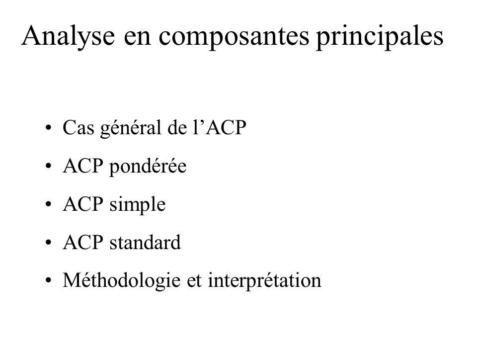Analyse en composantes principales Cas général de lACP ACP pondérée ACP simple ACP standard Méthodologie et interprétation