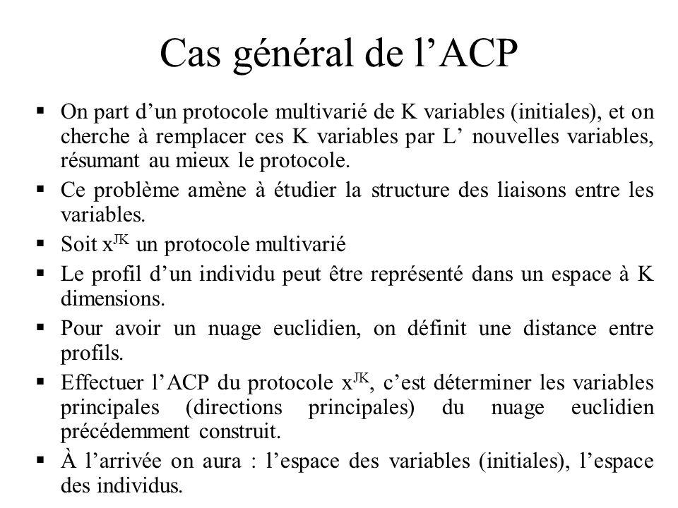 Cas général de lACP On part dun protocole multivarié de K variables (initiales), et on cherche à remplacer ces K variables par L nouvelles variables,